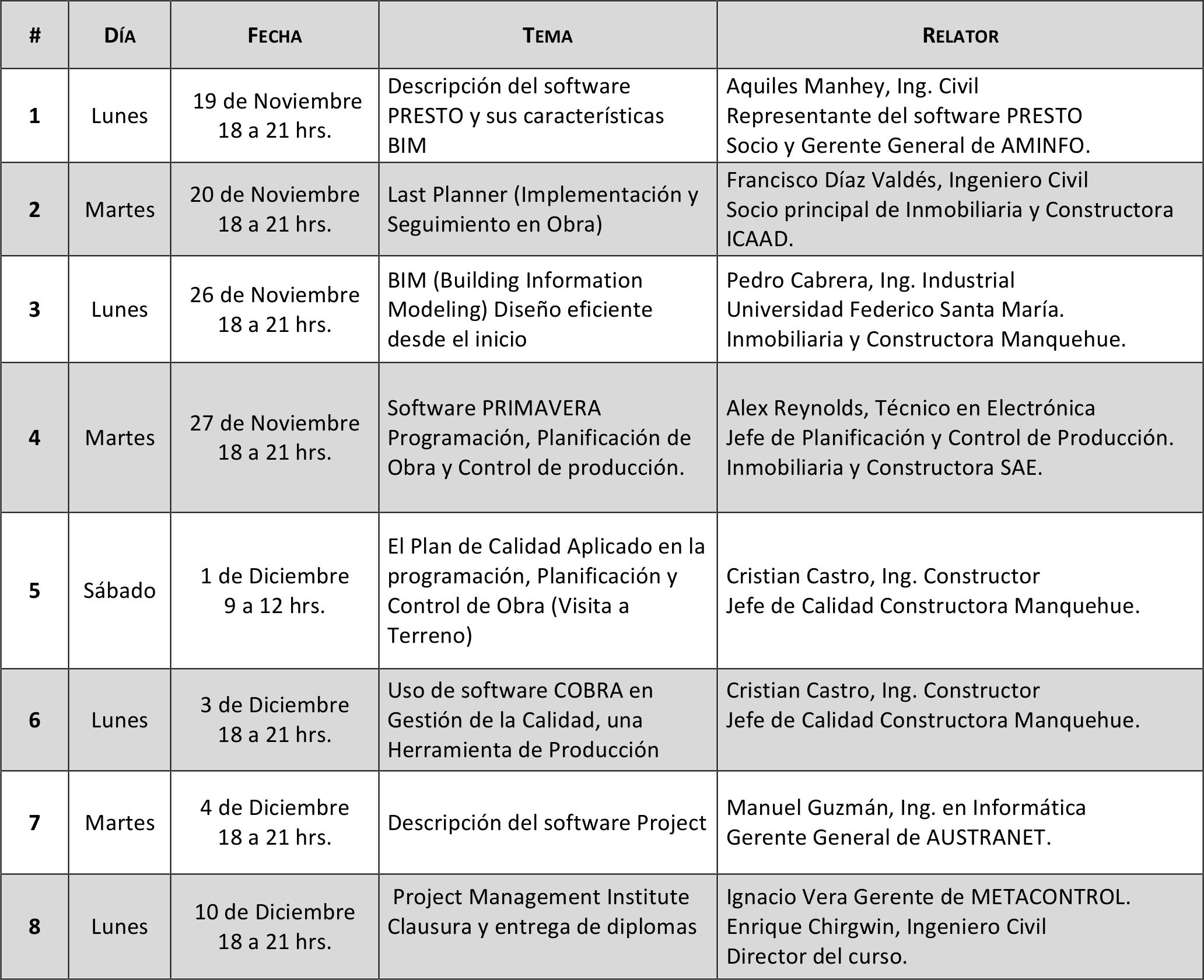 Programa Curso ASOC
